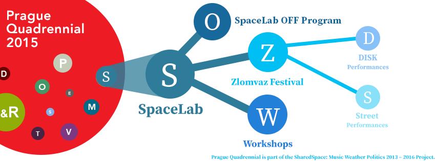 diagram final